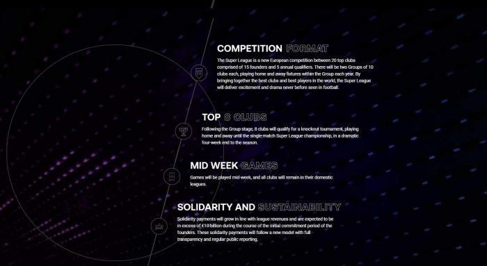 欧超联赛网站截图。