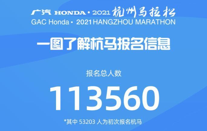 2021杭州马拉松报名结束 5天逾11万跑友预报名成功