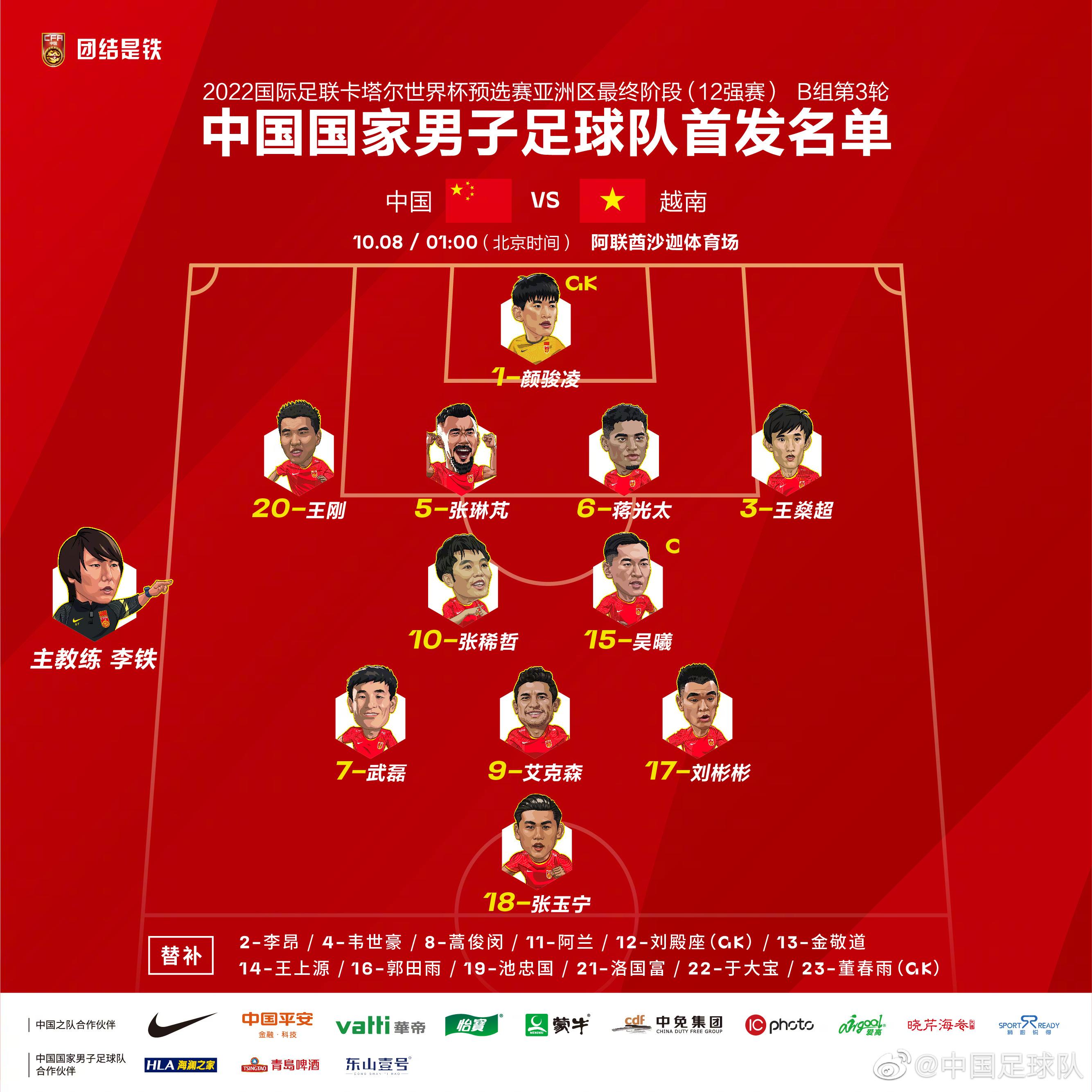 国足战越南首发阵容。图片来源:中国足球队。