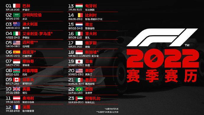 F1公布2022赛季赛历 共计23场大奖赛创纪录
