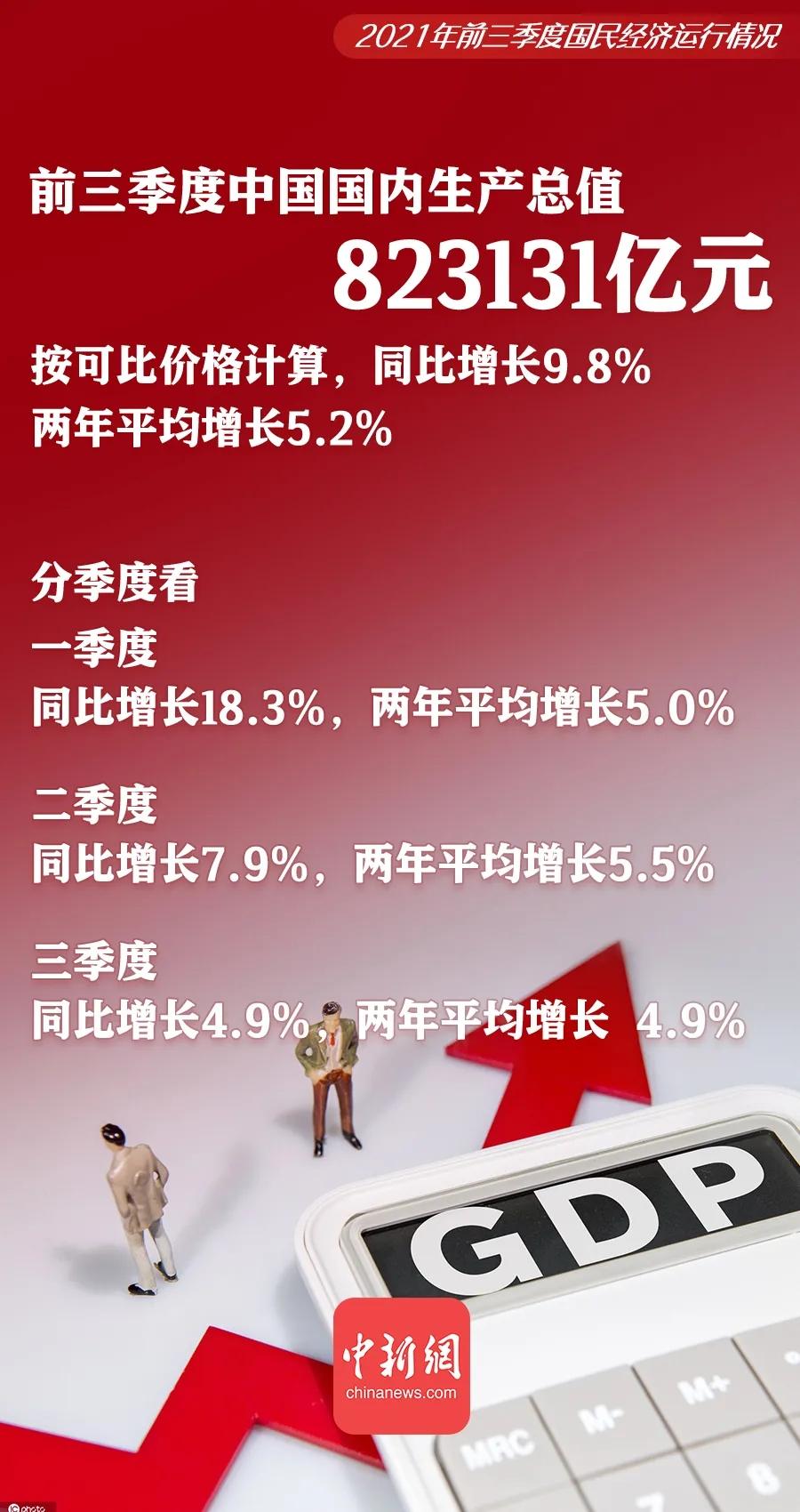 三季报传递中国经济哪些信号?